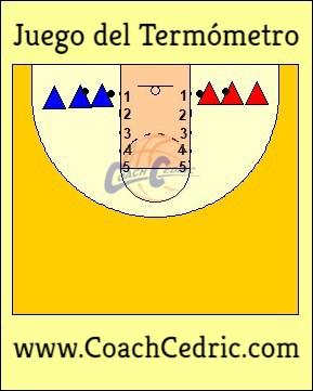 termómetro, vuelta, calma, juego, juegos, ejercicio, ejercicios, baloncesto, mini, basket, mini-basket, minibasket, tiro