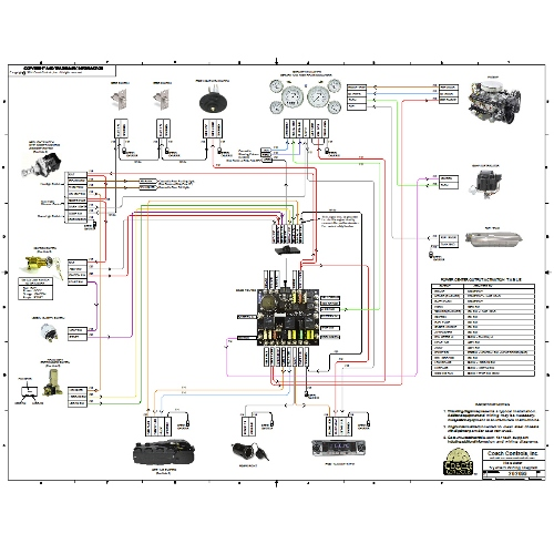 street rod wiring harness diagram wiring diagram custom automotive wiring harness kits diagrams street rod