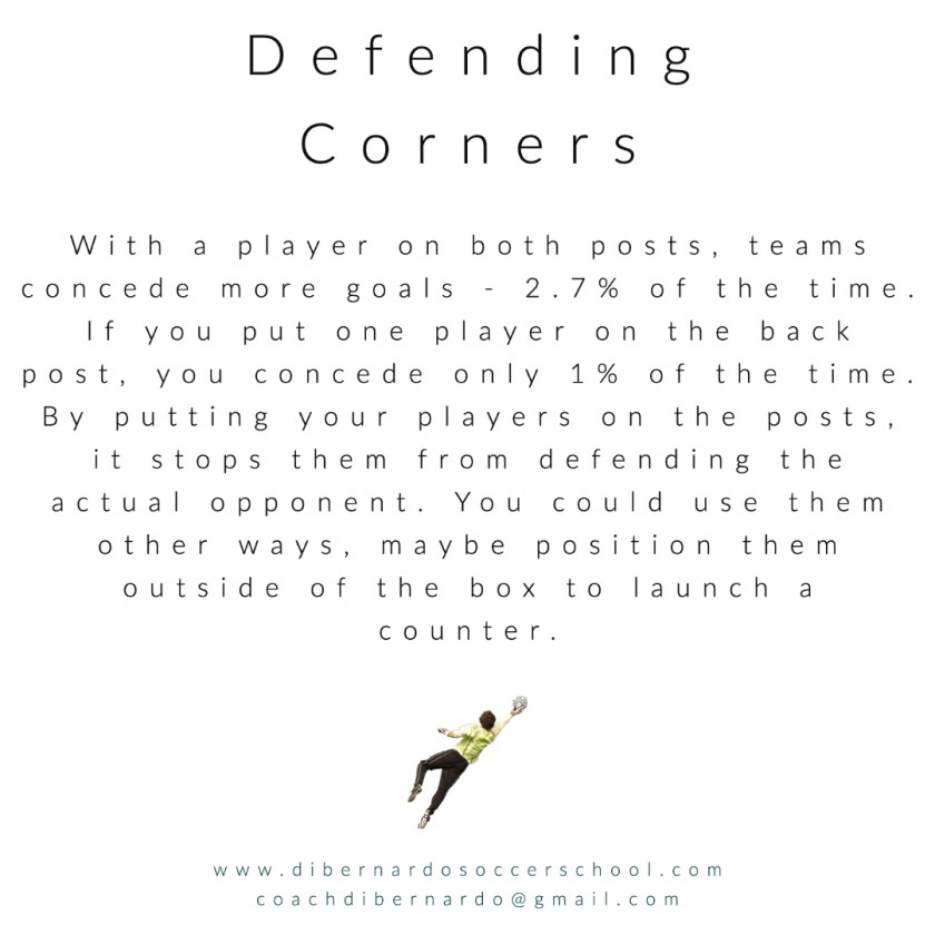 Attacking and Defending Corners
