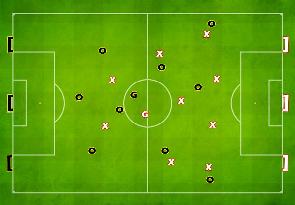 Exerciții de antrenament pentru portari – Valencia CF