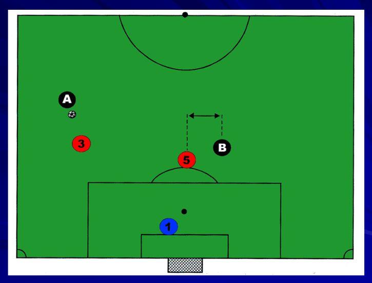 Notiuni-caracteristici-si-principii-ale-jocului-in-zona-31