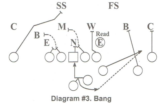 6 2 Wide Football Defense Diagram