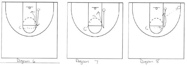 Diagram 6, 7, 8