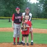 How to be a Good Youth Baseball Coach | Coaching Youth Baseball