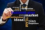 Customer Marketing Plan