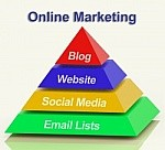 List Building Online