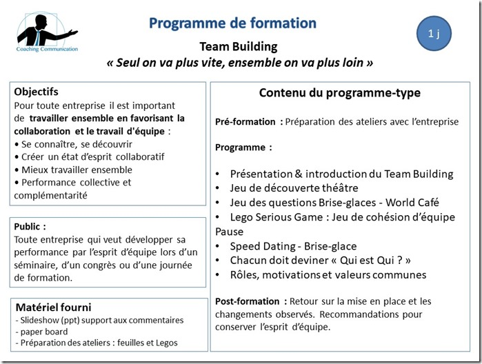 Programme de formation Team building
