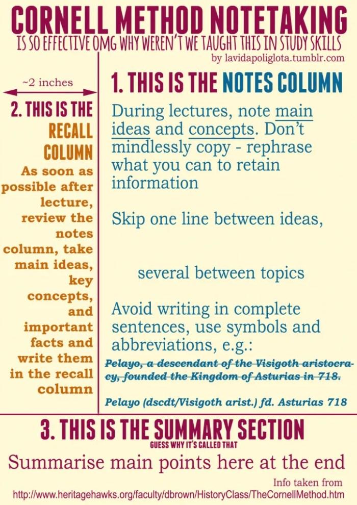 Cornell Note Taking Method