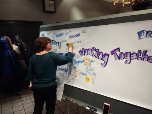 Anna Geyer graphic recording