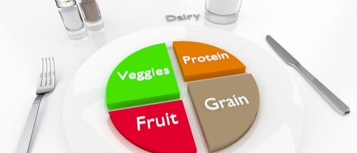 Why Portion Control Is Important and How To Start