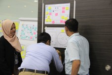 Lintas Arta Business Model Training