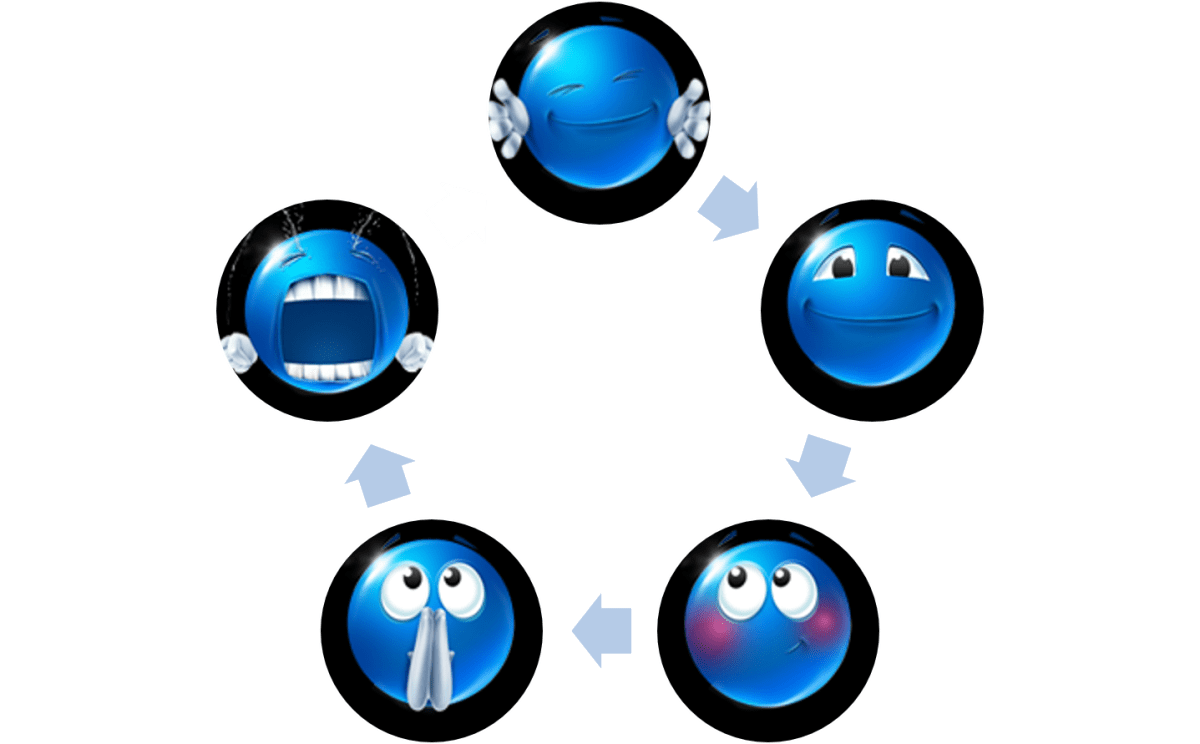 Business cycle emoticon
