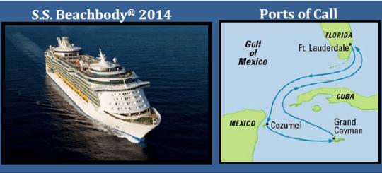 Beachbody 2014 Success Club Trip