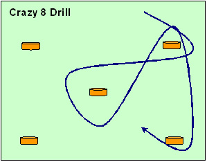 crazy 8 youth football drill