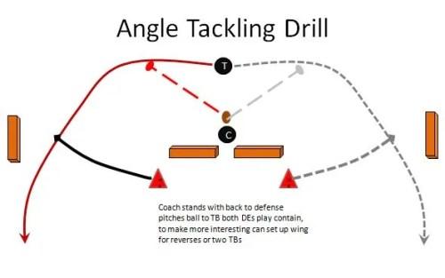 angle tackling drill