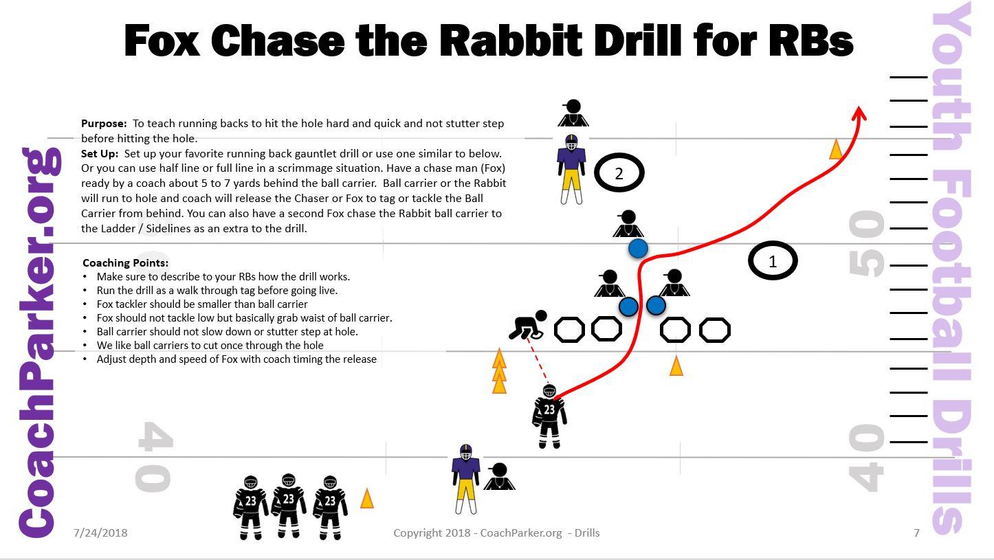 fox chase rabbit youth football drill