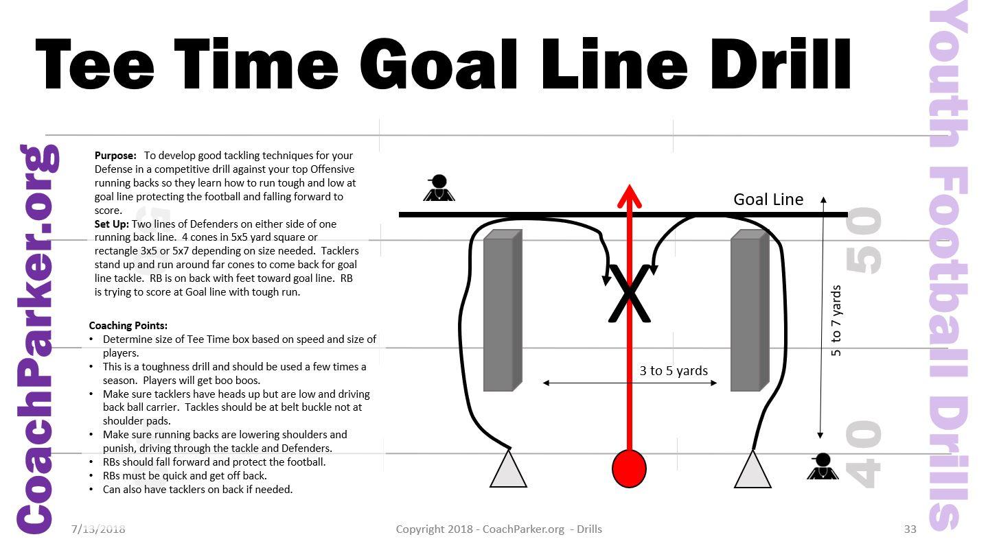 Tee Time Pee Wee Football Drills