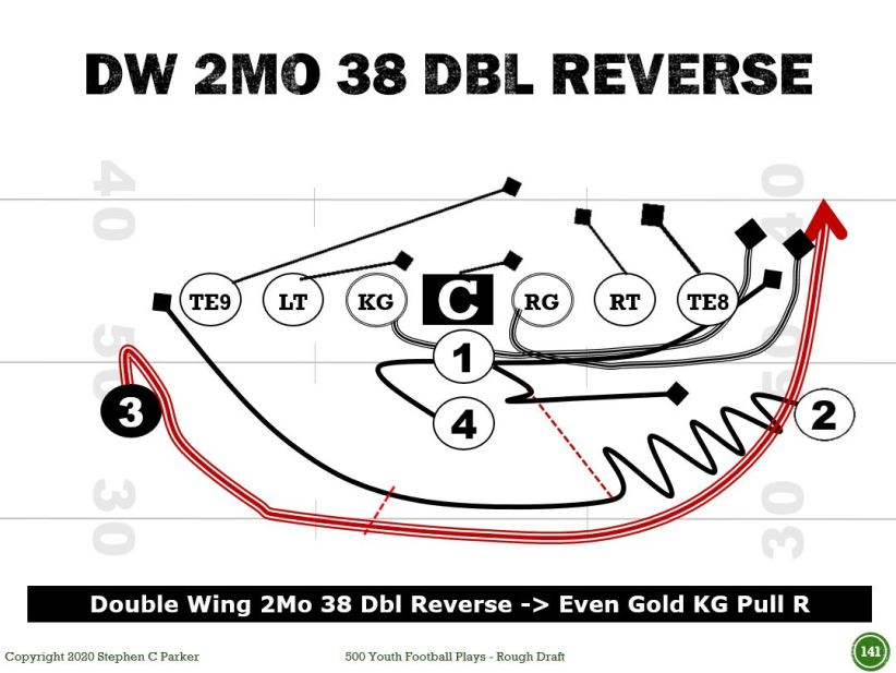 double wing double reverse play