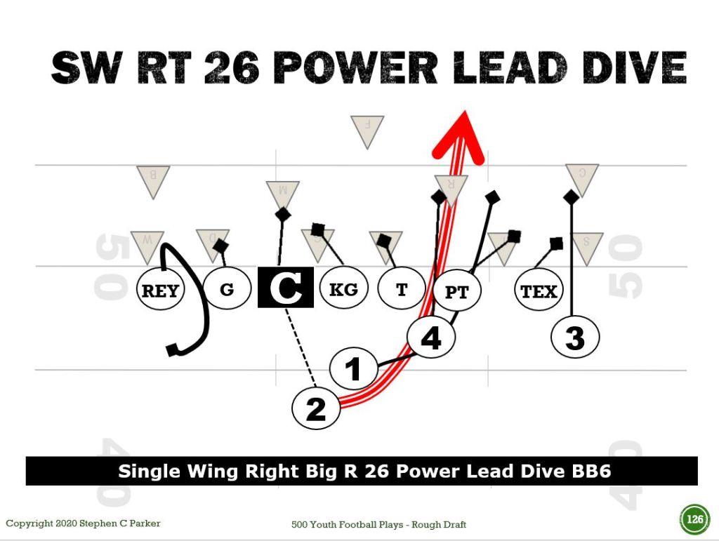 Top Single Wing Plays - Power Lead