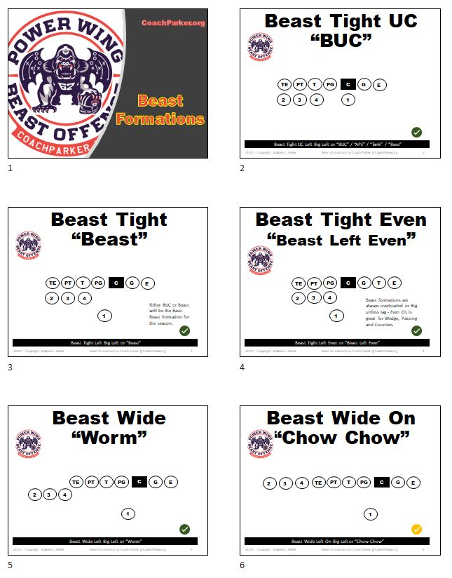 Beast Formation 1 - BUC, Base, Tight, Worm, Chow Chow