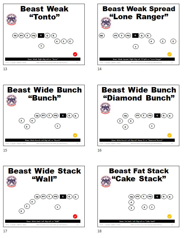 beast formation diagram sheets
