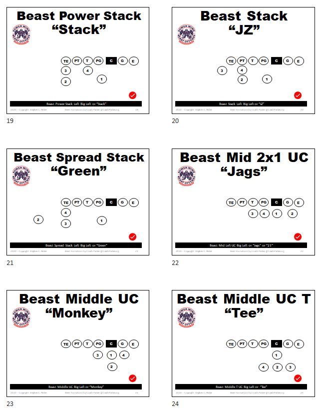 beast formation power point slides Stack, LZ Monkey
