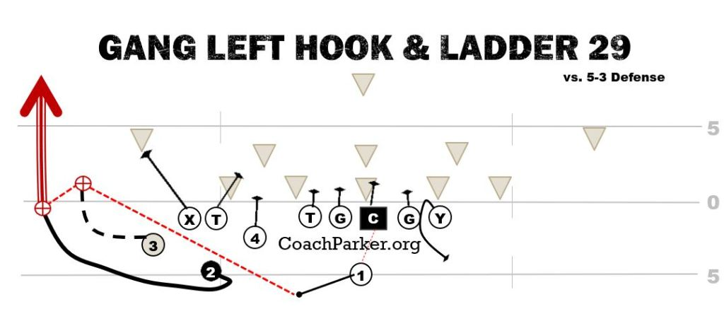 Hook and Ladder Trick Play Youth Football