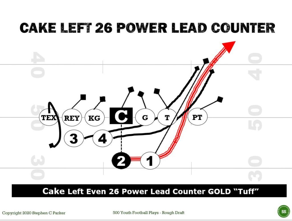 youth football counter plays diagram