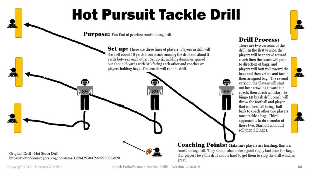 youth football drill - hot pursuit tackling drill