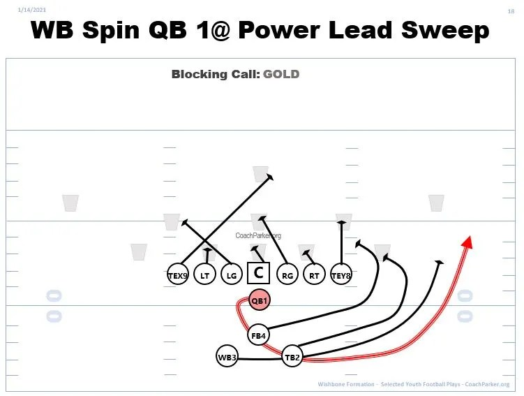 free football plays for youth - WB QB Power Sweep Play Free