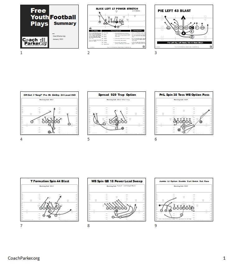 free football plays by coach parker summary 1