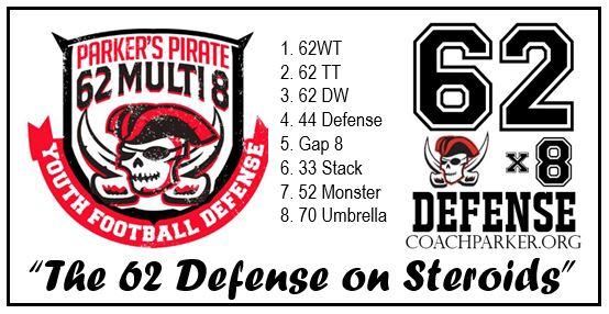 62 Multi 8 Youth Football Defense Banner
