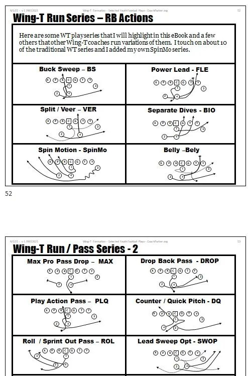 Wing-T Formations - series