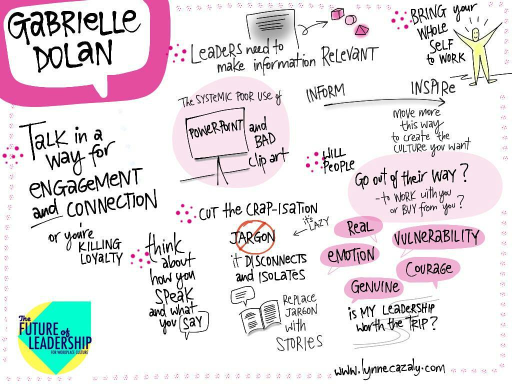 Gabrielle Dolan - Leadership
