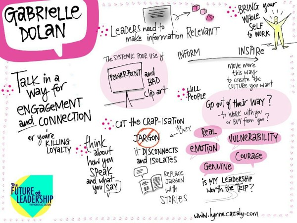 CoachStation: Communication Complexity in Business - Gabrielle Dolan
