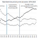 The Great New Zealand Electricity Scam