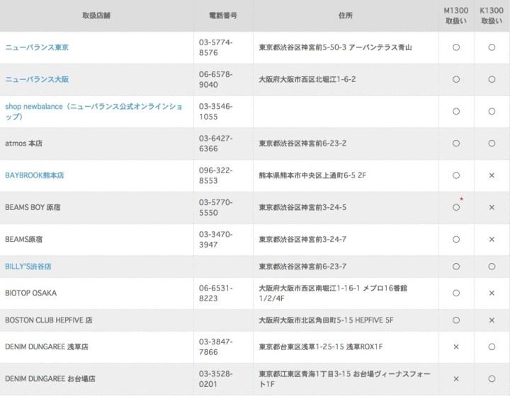 M1300_K1300_取扱店舗一覧|New_Balance_Japan