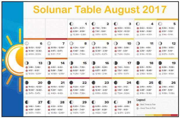 Solar Lunar Fishing Tables 2017 | Brokeasshome.com
