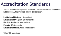 Current Number of  Accreditation Standards per Category