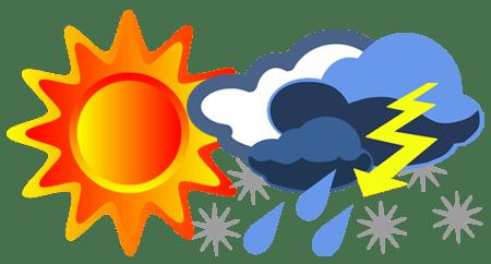 Weather Forecast Links UAE Dubai Sri Lanka Abu Dhabi Ras Al