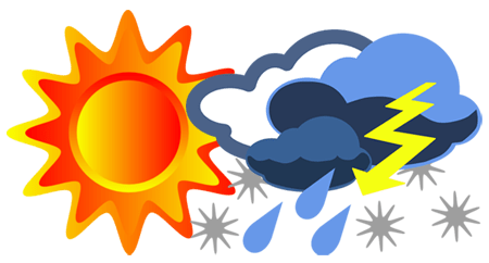 coastal safety weather forecast