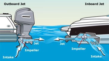 pwc-jetski-personal-watercraft-training-28