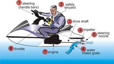 pwc-jetski-personal-watercraft-training-34