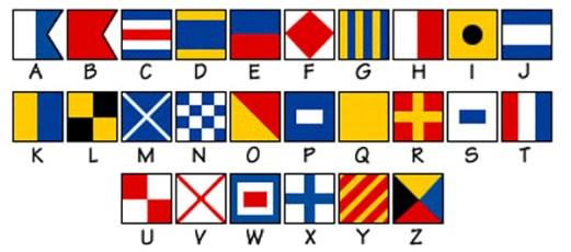 marine flags code signals coastal safety sea school