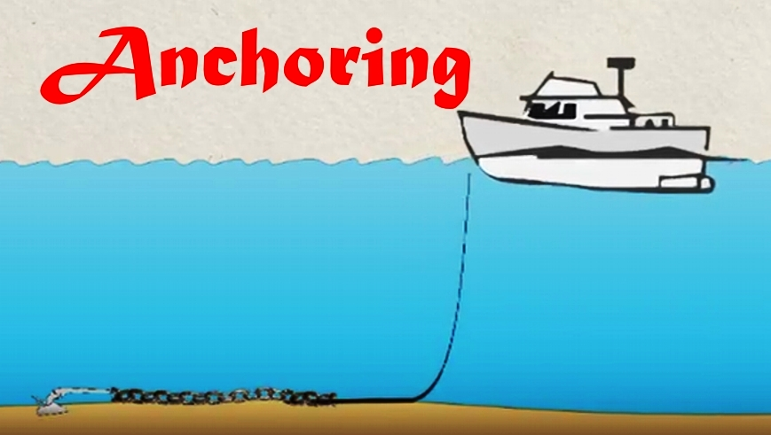 how to anchoring quick guide