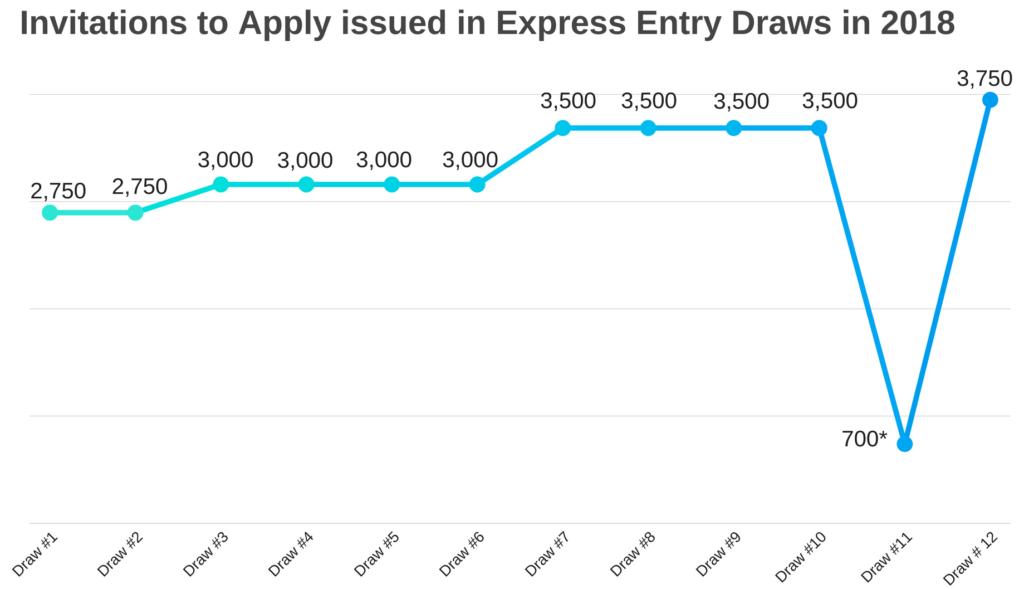 ITAs-EE-draw-92-1024x589