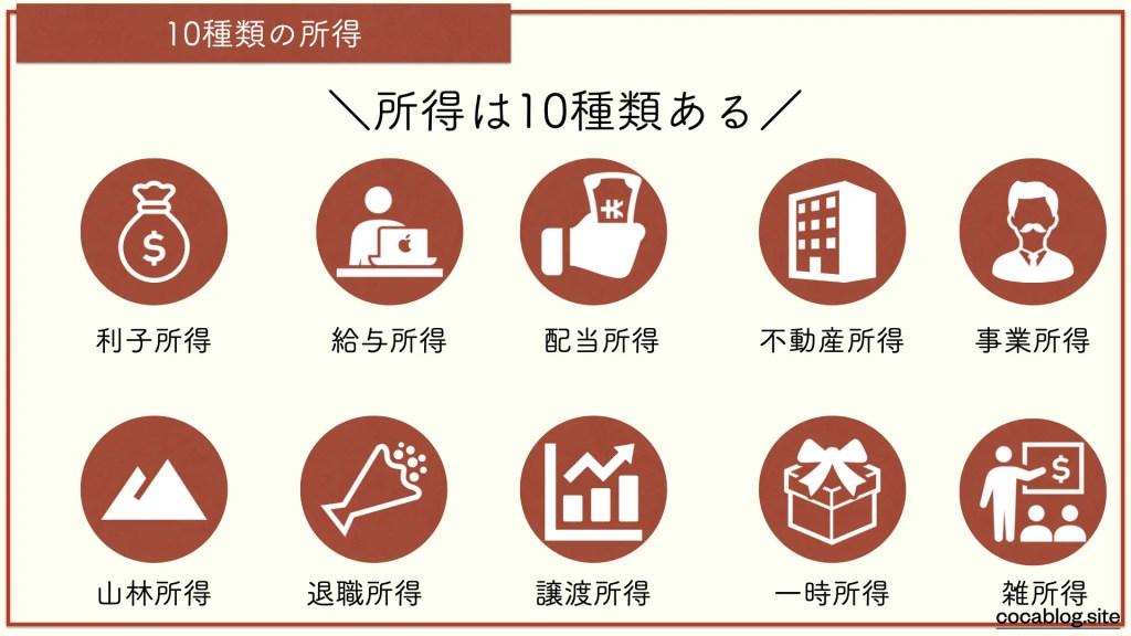 10種類の所得を説明