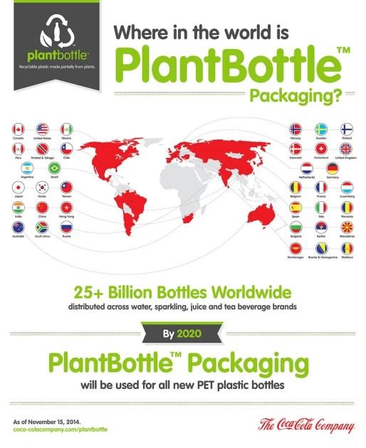 Infographie : où est la PlantBottle dans le monde ?