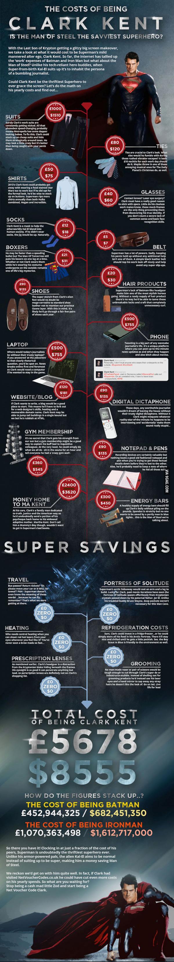 infografia-super