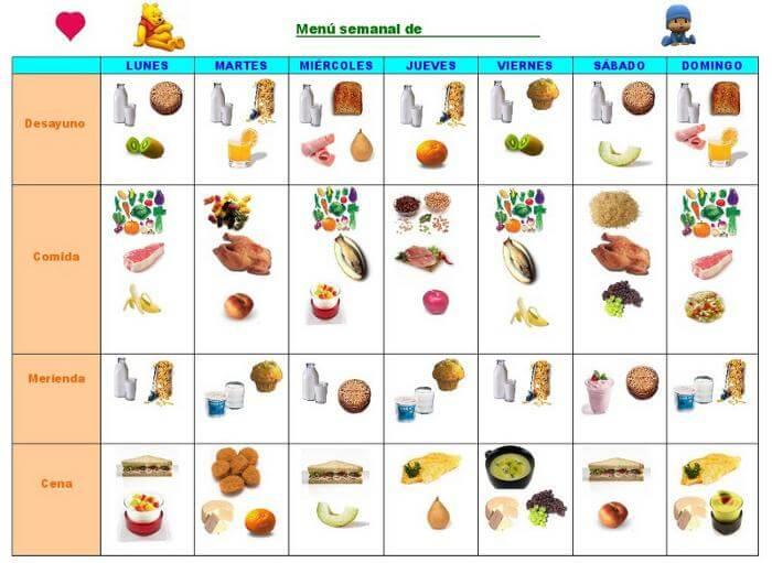 menu semanal de comida saludable